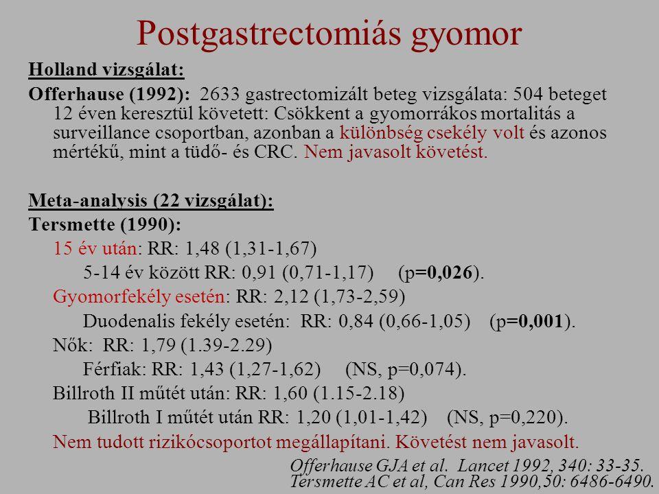 Postgastrectomiás gyomor Offerhause GJA et al. Lancet 1992, 340: 33-35.