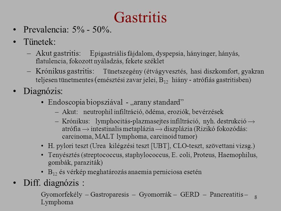 Gastritis Prevalencia: 5% - 50%.