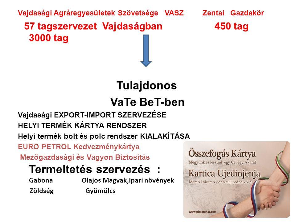Vajdasági Agráregyesületek Szövetsége VASZ Zentai Gazdakör 57 tagszervezet Vajdaságban 450 tag 3000 tag Tulajdonos VaTe BeT-ben Vajdasági EXPORT-IMPORT SZERVEZÉSE HELYI TERMÉK KÁRTYA RENDSZER Helyi termék bolt és polc rendszer KIALAKÍTÁSA EURO PETROL Kedvezménykártya Mezőgazdasági és Vagyon Biztosítás Termeltetés szervezés : Gabona Olajos Magvak,Ipari növények Zöldség Gyümölcs