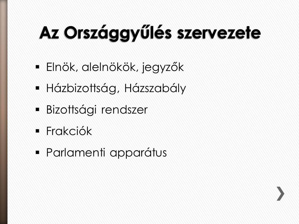 Elnök, alelnökök, jegyzők  Házbizottság, Házszabály  Bizottsági rendszer  Frakciók  Parlamenti apparátus