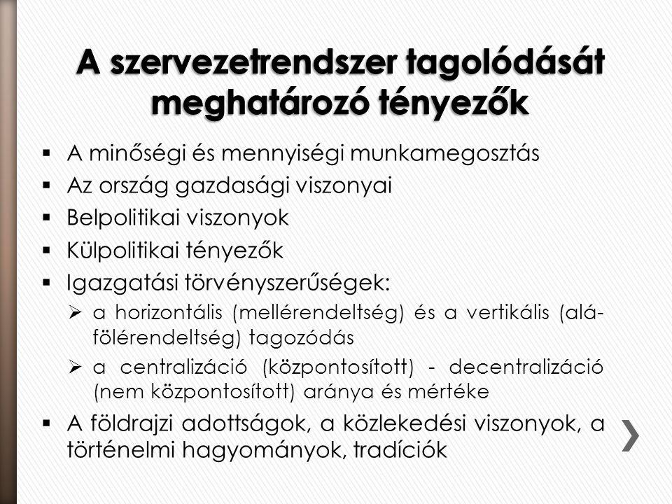  A minőségi és mennyiségi munkamegosztás  Az ország gazdasági viszonyai  Belpolitikai viszonyok  Külpolitikai tényezők  Igazgatási törvényszerűségek:  a horizontális (mellérendeltség) és a vertikális (alá- fölérendeltség) tagozódás  a centralizáció (központosított) - decentralizáció (nem központosított) aránya és mértéke  A földrajzi adottságok, a közlekedési viszonyok, a történelmi hagyományok, tradíciók