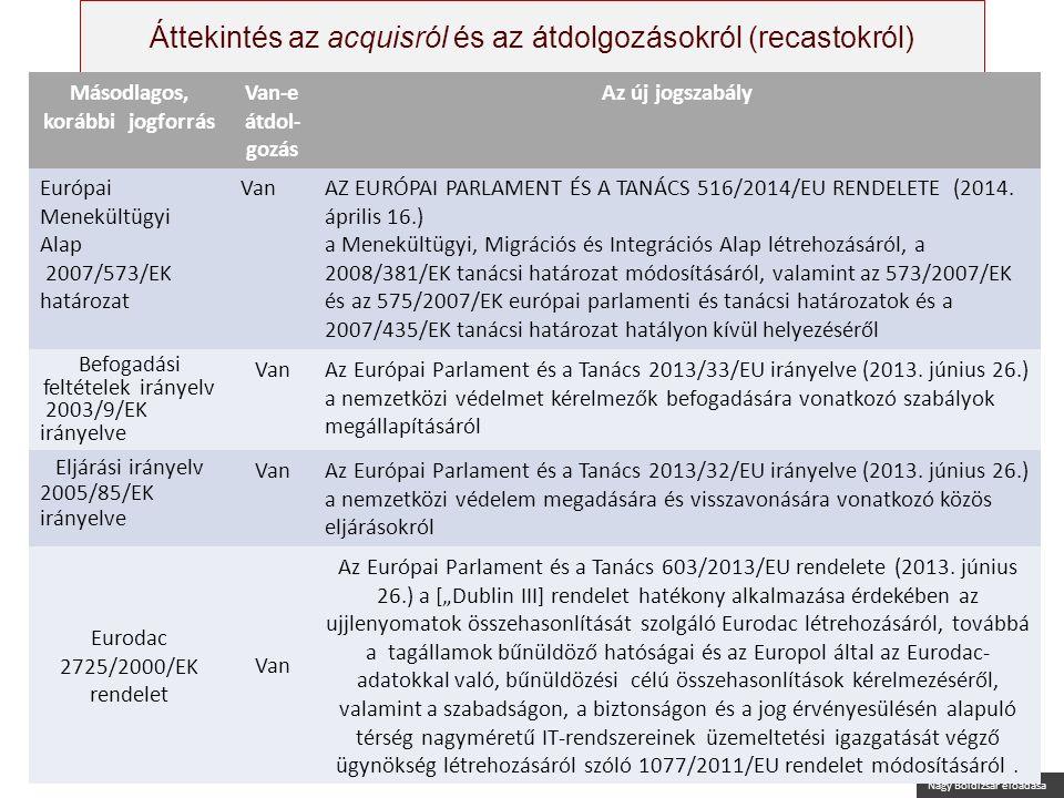 Nagy Boldizsár előadása Áttekintés az acquisról és az átdolgozásokról (recastokról) Másodlagos, korábbi jogforrás Van-e átdol- gozás Az új jogszabály