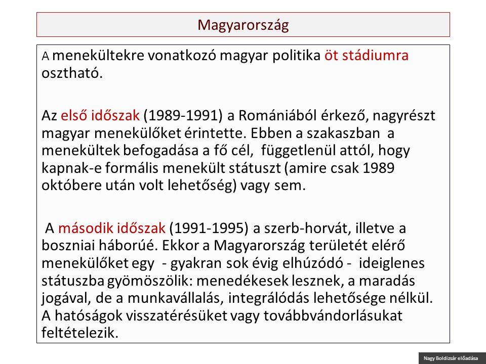Nagy Boldizsár előadása Magyarország A menekültekre vonatkozó magyar politika öt stádiumra osztható. Az első időszak (1989-1991) a Romániából érkező,