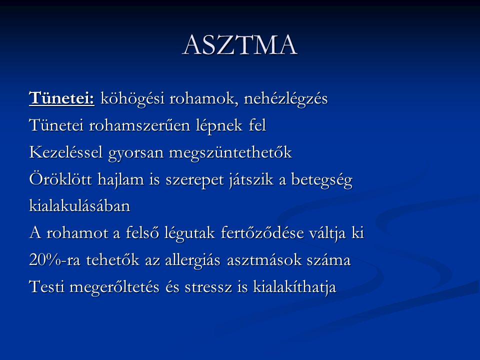 ASZTMA Tünetei: köhögési rohamok, nehézlégzés Tünetei rohamszerűen lépnek fel Kezeléssel gyorsan megszüntethetők Öröklött hajlam is szerepet játszik a betegség kialakulásában A rohamot a felső légutak fertőződése váltja ki 20%-ra tehetők az allergiás asztmások száma Testi megerőltetés és stressz is kialakíthatja