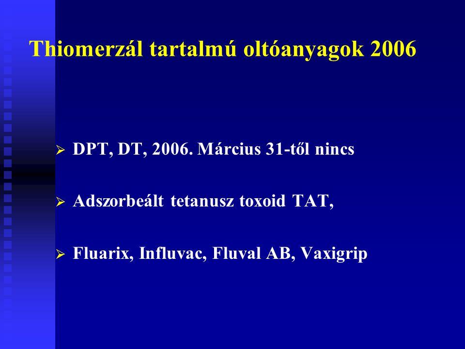Thiomerzál tartalmú oltóanyagok 2006   DPT, DT, 2006. Március 31-től nincs   Adszorbeált tetanusz toxoid TAT,   Fluarix, Influvac, Fluval AB, Va