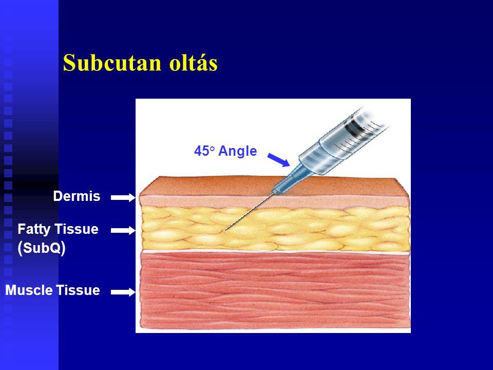 Subcutan oltás Dermis Fatty Tissue ( SubQ ) Muscle Tissue 45° Angle