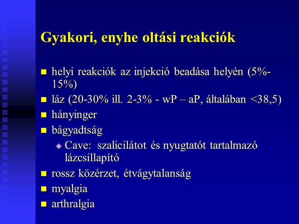 Gyakori, enyhe oltási reakciók helyi reakciók az injekció beadása helyén (5%- 15%) helyi reakciók az injekció beadása helyén (5%- 15%) láz (20-30% ill