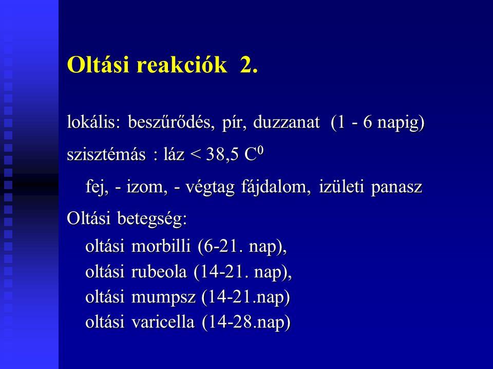 Oltási reakciók 2. lokális: beszűrődés, pír, duzzanat (1 - 6 napig) szisztémás : láz < 38,5 C 0 fej, - izom, - végtag fájdalom, izületi panasz Oltási