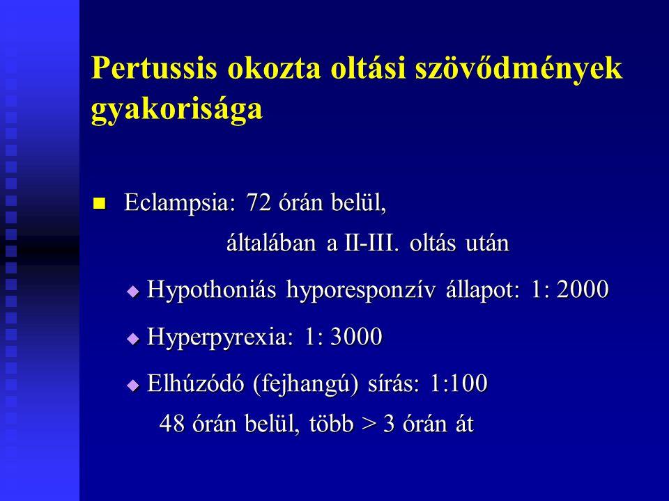 Pertussis okozta oltási szövődmények gyakorisága Eclampsia: 72 órán belül, általában a II-III. oltás után Eclampsia: 72 órán belül, általában a II-III
