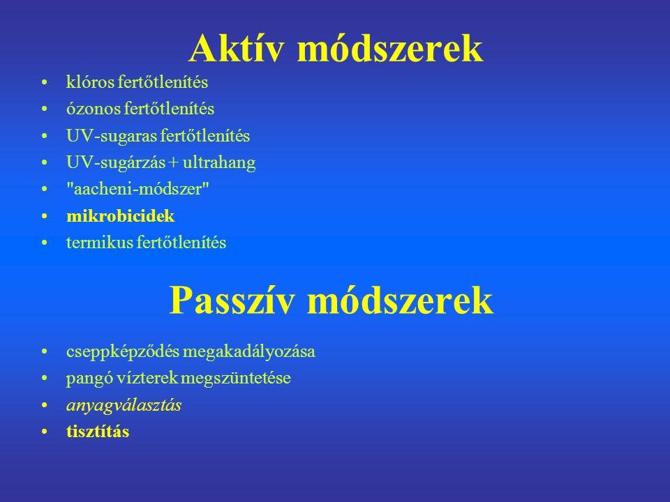 Aktív módszerek klóros fertőtlenítés ózonos fertőtlenítés UV-sugaras fertőtlenítés UV-sugárzás + ultrahang