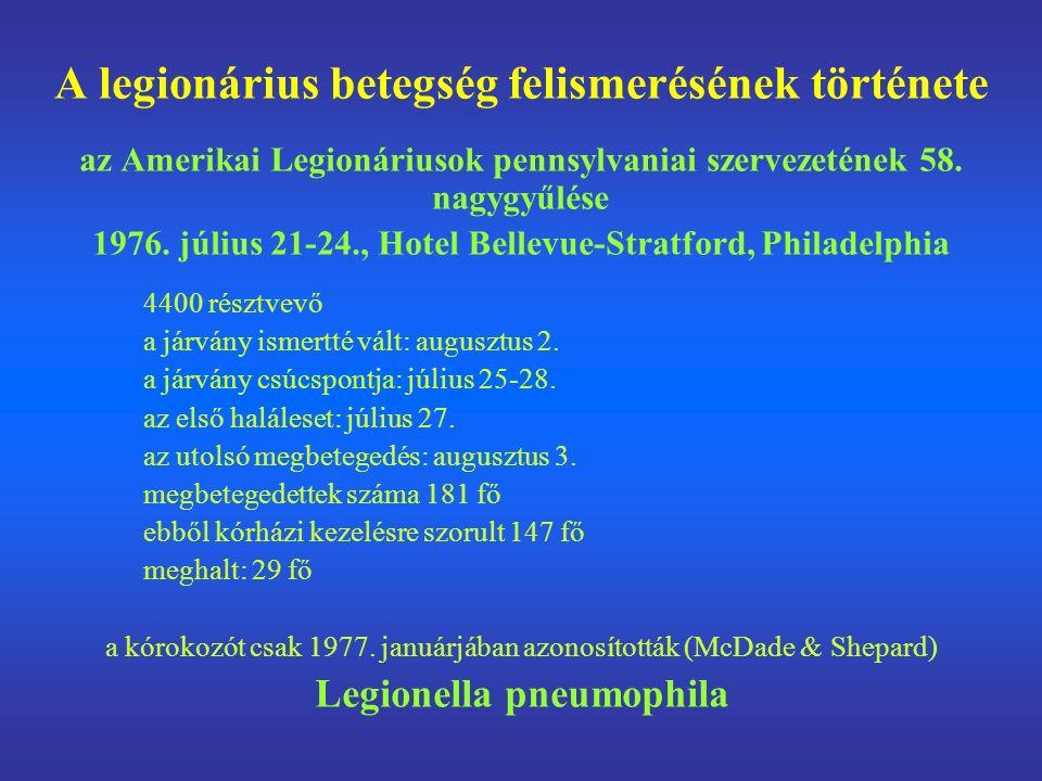 A legionárius betegség felismerésének története az Amerikai Legionáriusok pennsylvaniai szervezetének 58. nagygyűlése 1976. július 21-24., Hotel Belle