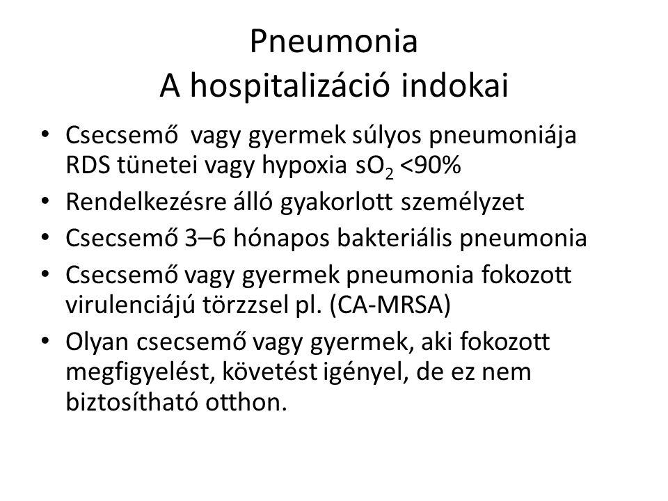 Pneumonia A hospitalizáció indokai Csecsemő vagy gyermek súlyos pneumoniája RDS tünetei vagy hypoxia sO 2 <90% Rendelkezésre álló gyakorlott személyzet Csecsemő 3–6 hónapos bakteriális pneumonia Csecsemő vagy gyermek pneumonia fokozott virulenciájú törzzsel pl.