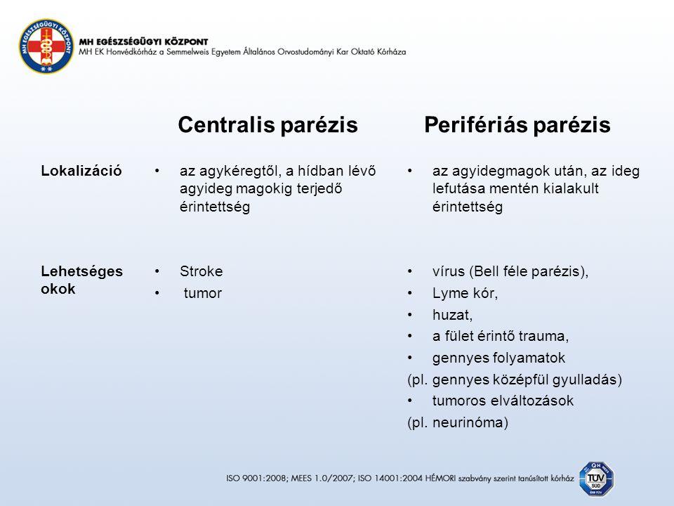 Centralis parézis az agykéregtől, a hídban lévő agyideg magokig terjedő érintettség Stroke tumor Perifériás parézis az agyidegmagok után, az ideg lefutása mentén kialakult érintettség vírus (Bell féle parézis), Lyme kór, huzat, a fület érintő trauma, gennyes folyamatok (pl.