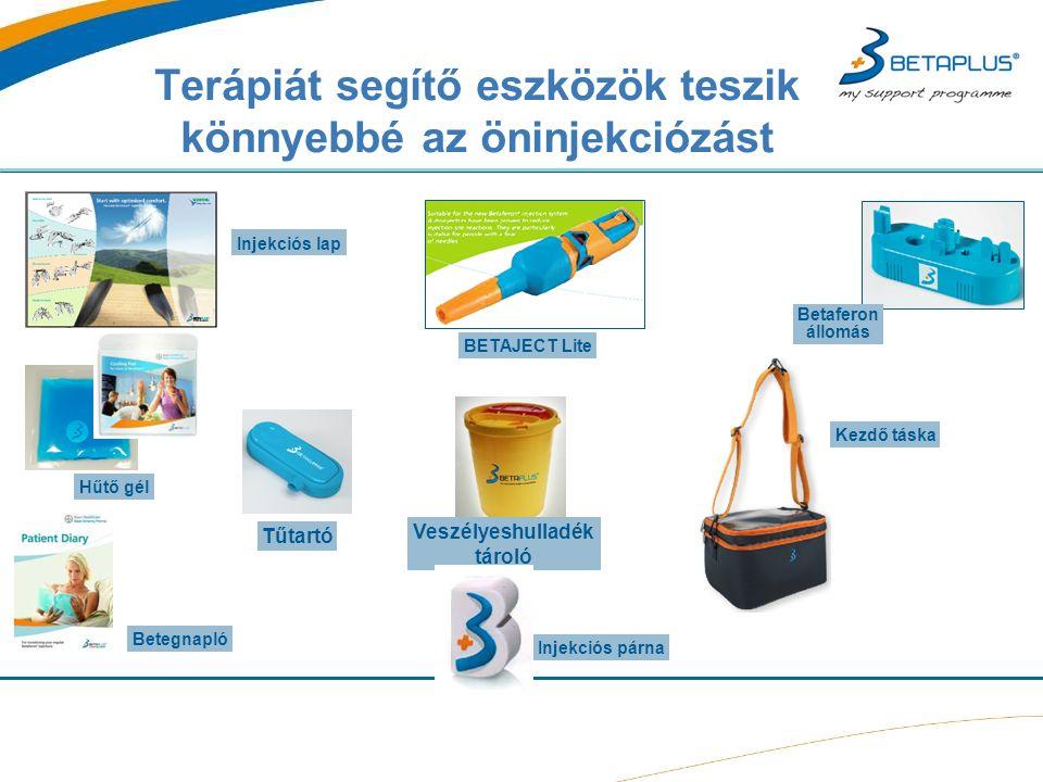 Terápiát segítő eszközök teszik könnyebbé az öninjekciózást Injekciós párna Hűtő gél Kezdő táska Betaferon állomás Injekciós lap BETAJECT Lite Tűtartó Veszélyeshulladék tároló Betegnapló