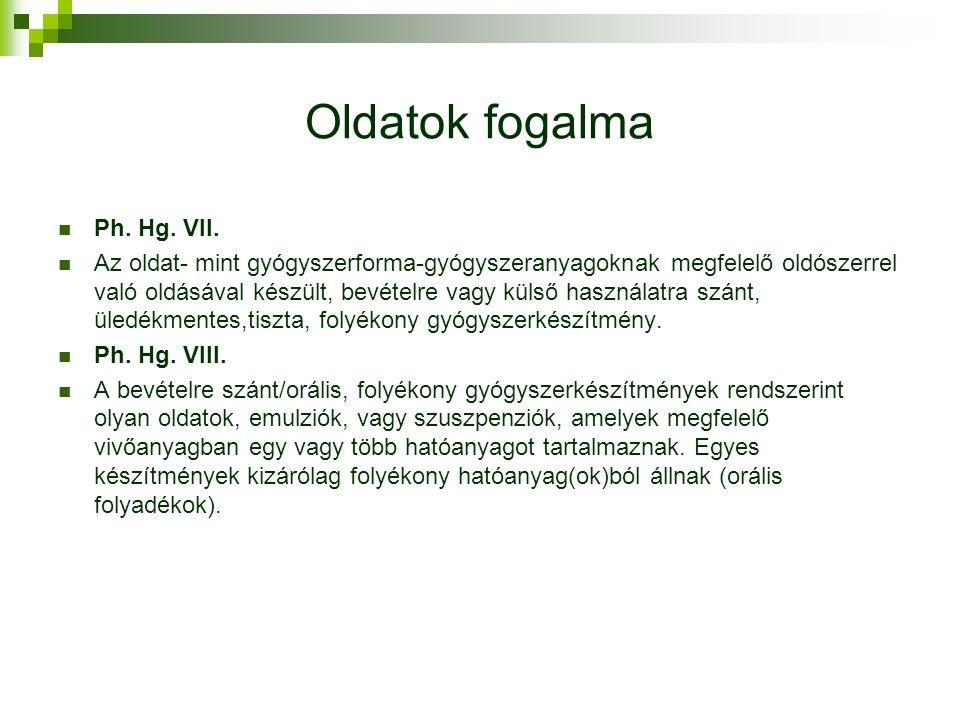 Oldatok fogalma Ph. Hg. VII.