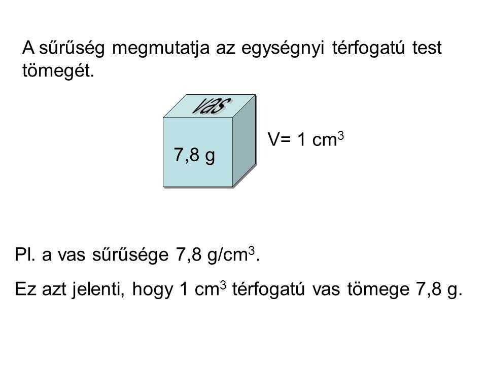 Néhány anyag sűrűsége: AZ ANYAG NEVEg/cm3kg/m3 Szilárd anyagok-- Alumínium2,72700 Arany19,319 300 Ezüst10,510 500 Fenyőfa0,5500 Grafit2,222220 Gyémánt3,513510 Jég0,9900 Kősó2,152150 Ólom11,311 300 Öntött vas7,27200 Platina21,421 400 Sárgaréz (62% Cu, 38% Zn) kb.