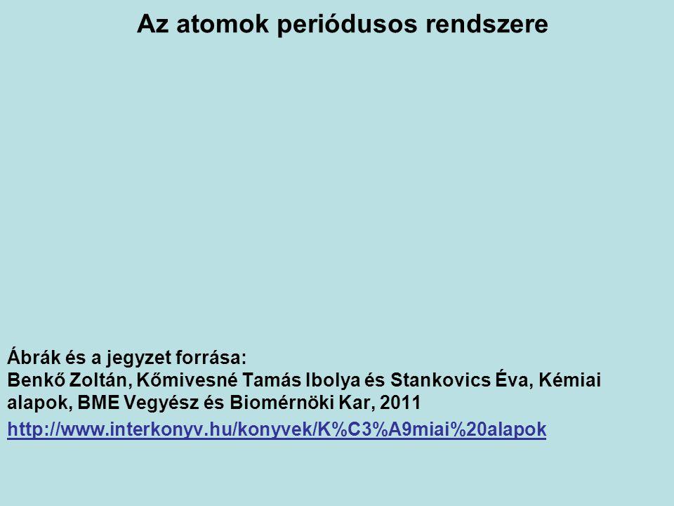 Az atomok periódusos rendszere Ábrák és a jegyzet forrása: Benkő Zoltán, Kőmivesné Tamás Ibolya és Stankovics Éva, Kémiai alapok, BME Vegyész és Biomérnöki Kar, 2011 http://www.interkonyv.hu/konyvek/K%C3%A9miai%20alapok