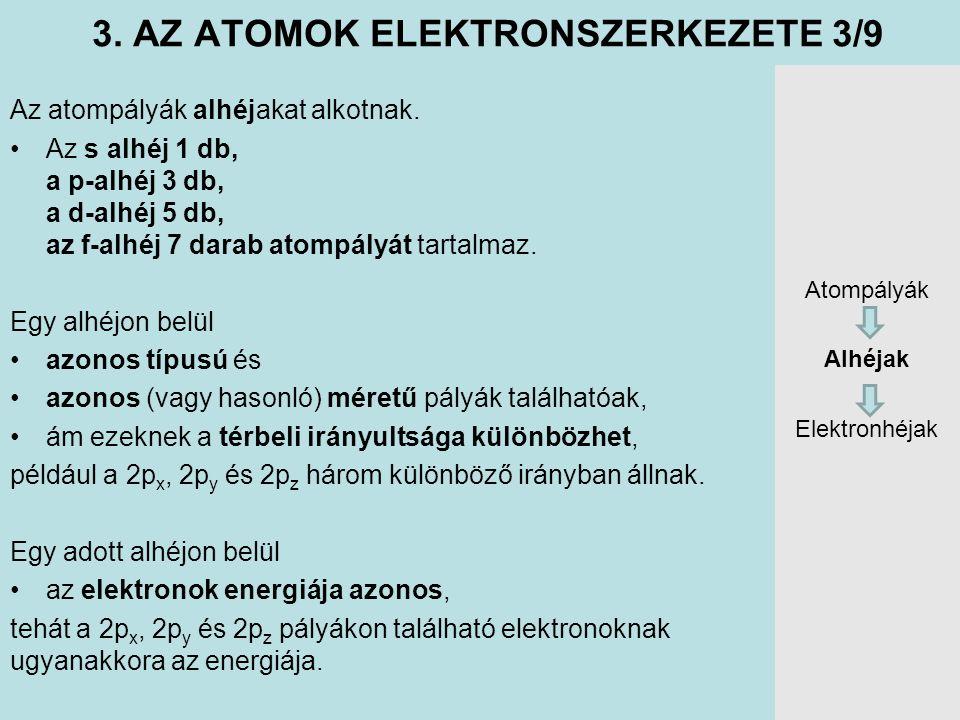 3. AZ ATOMOK ELEKTRONSZERKEZETE 3/9 Az atompályák alhéjakat alkotnak.
