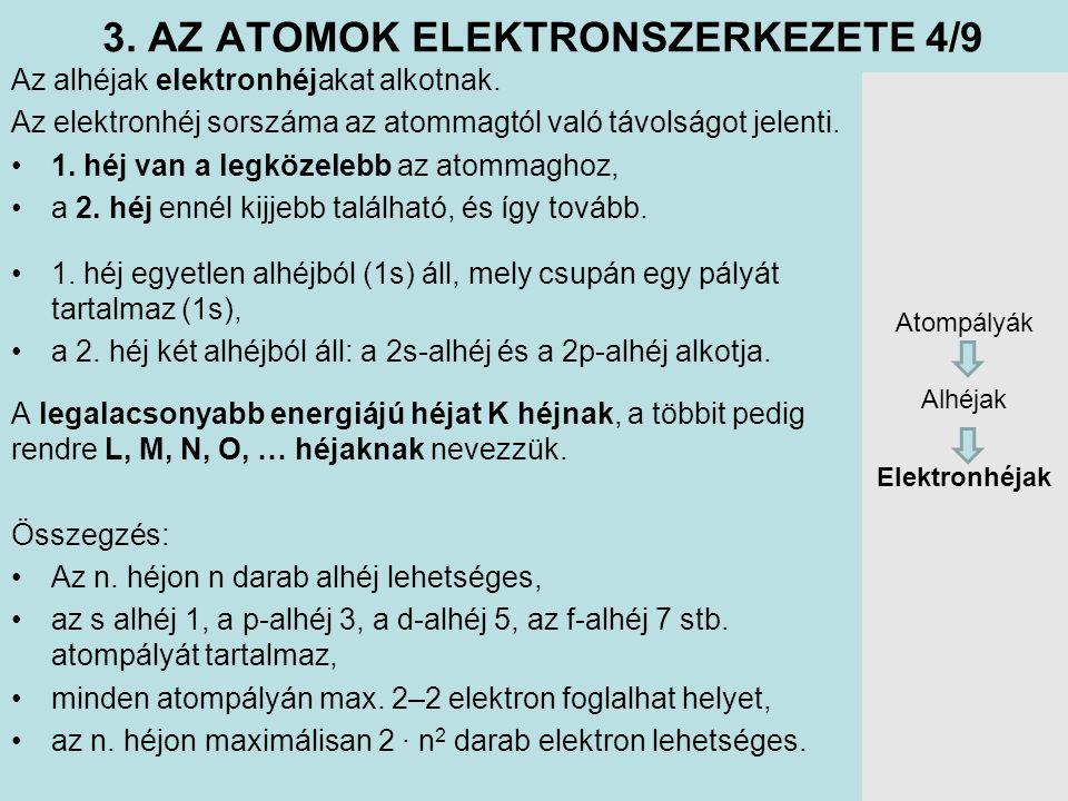 3. AZ ATOMOK ELEKTRONSZERKEZETE 4/9 Az alhéjak elektronhéjakat alkotnak.