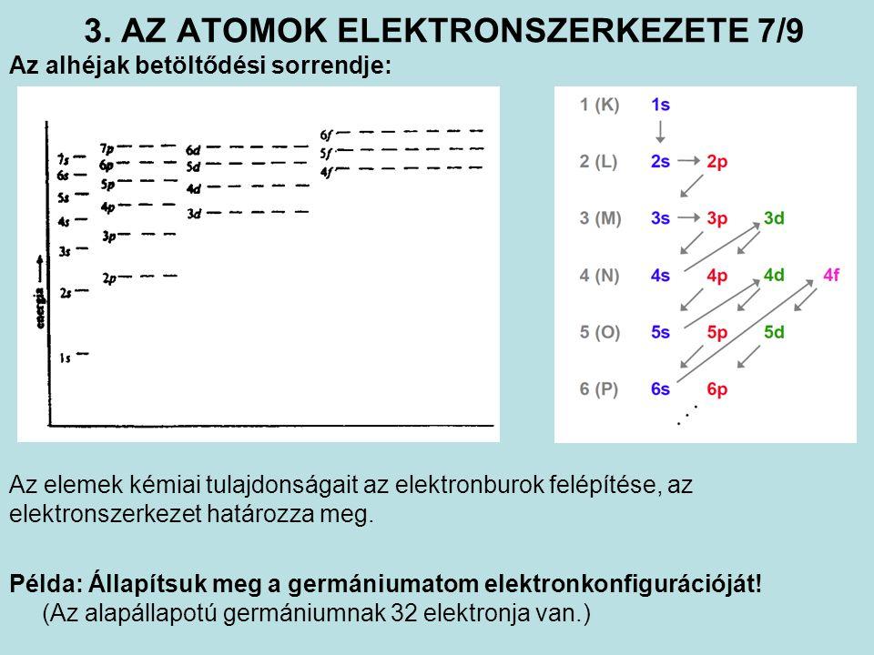 3. AZ ATOMOK ELEKTRONSZERKEZETE 7/9 Az alhéjak betöltődési sorrendje: Az elemek kémiai tulajdonságait az elektronburok felépítése, az elektronszerkeze