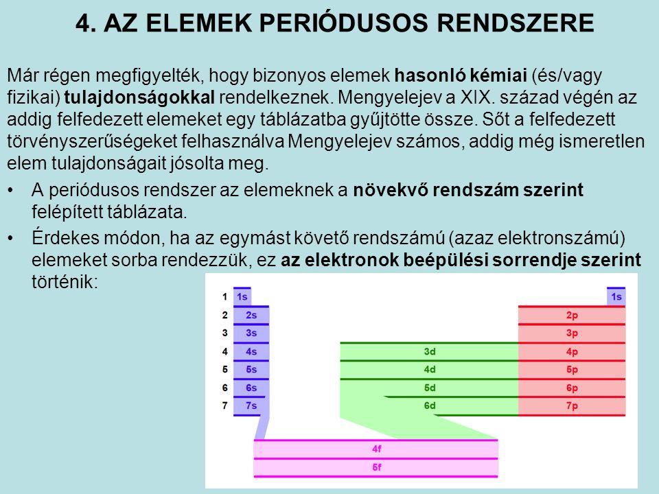 4. AZ ELEMEK PERIÓDUSOS RENDSZERE Már régen megfigyelték, hogy bizonyos elemek hasonló kémiai (és/vagy fizikai) tulajdonságokkal rendelkeznek. Mengyel