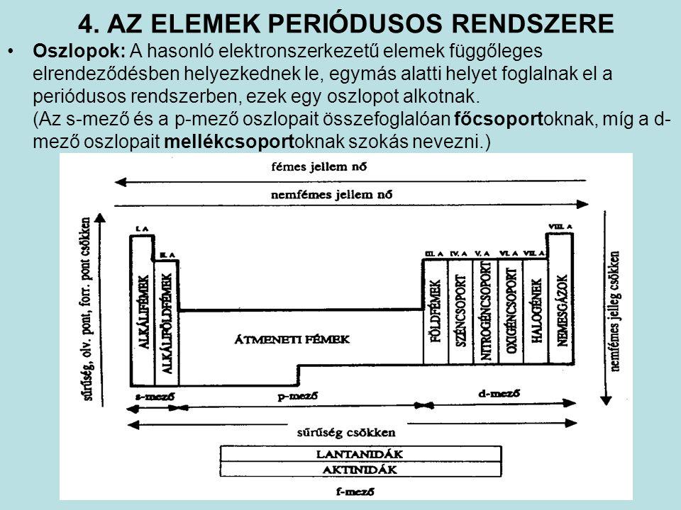 4. AZ ELEMEK PERIÓDUSOS RENDSZERE Oszlopok: A hasonló elektronszerkezetű elemek függőleges elrendeződésben helyezkednek le, egymás alatti helyet fogla