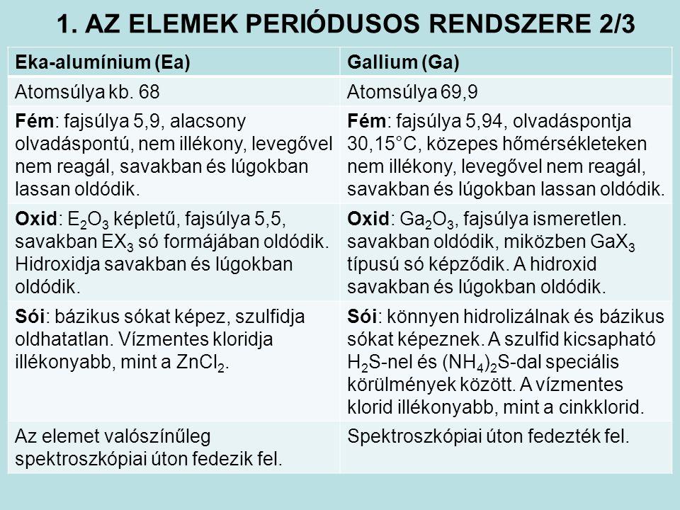 1. AZ ELEMEK PERIÓDUSOS RENDSZERE 2/3 Eka-alumínium (Ea)Gallium (Ga) Atomsúlya kb.