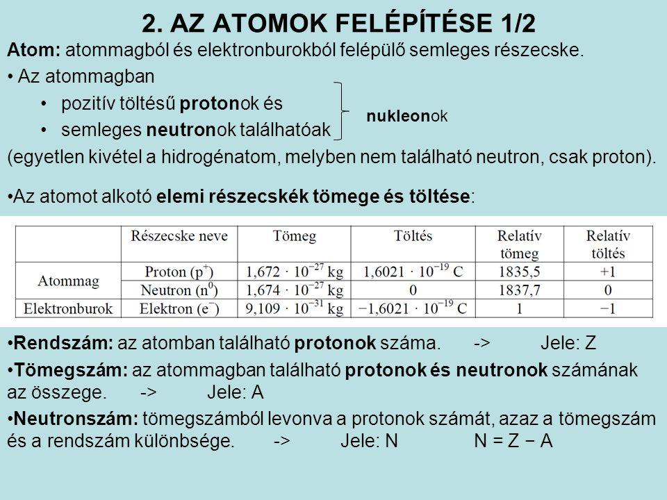 2. AZ ATOMOK FELÉPÍTÉSE 1/2 Atom: atommagból és elektronburokból felépülő semleges részecske.