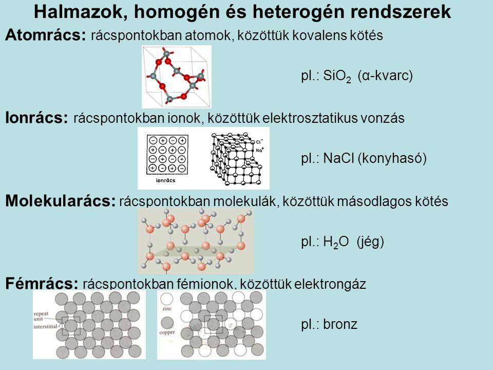 Halmazok, homogén és heterogén rendszerek Atomrács: rácspontokban atomok, közöttük kovalens kötés pl.: SiO 2 (α-kvarc) Ionrács: rácspontokban ionok, közöttük elektrosztatikus vonzás pl.: NaCl (konyhasó) Molekularács: rácspontokban molekulák, közöttük másodlagos kötés pl.: H 2 O (jég) Fémrács: rácspontokban fémionok, közöttük elektrongáz pl.: bronz