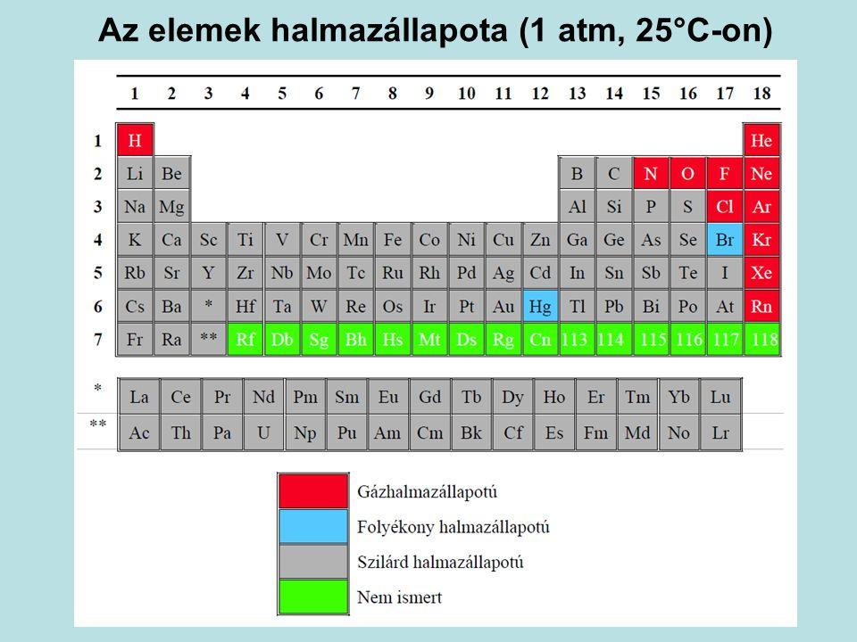 Az elemek halmazállapota (1 atm, 25°C-on)