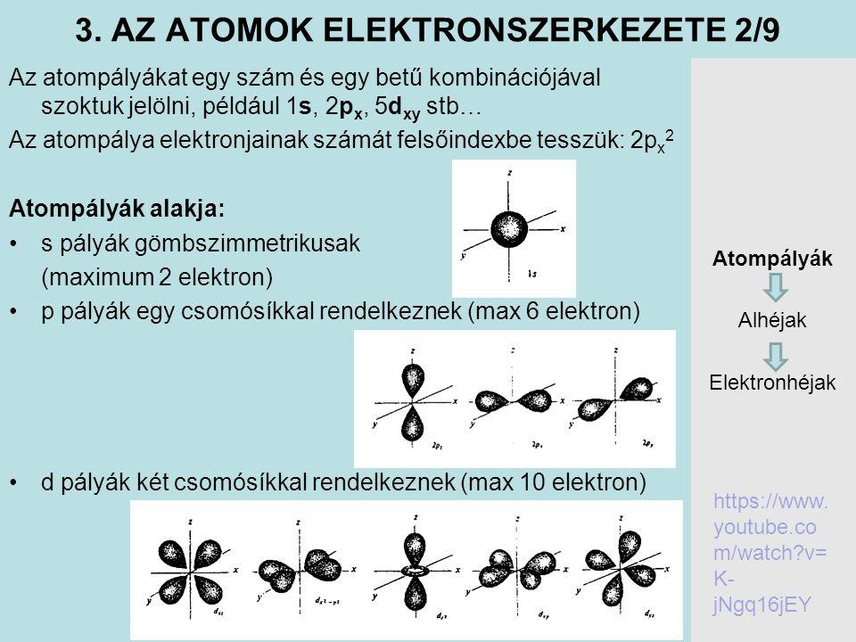 3.AZ ATOMOK ELEKTRONSZERKEZETE 3/9 Az atompályák alhéjakat alkotnak.