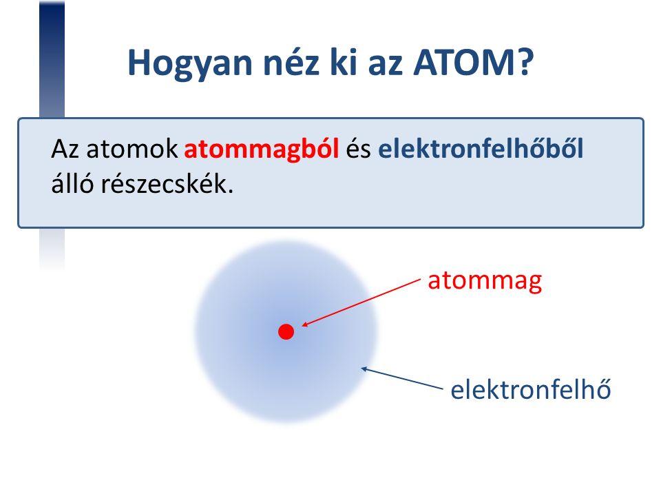 Hogyan néz ki az ATOM. Az atomok atommagból és elektronfelhőből álló részecskék.