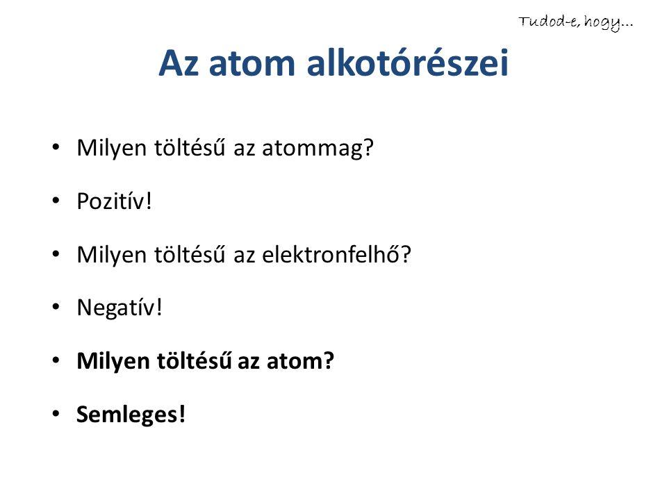 Az atom alkotórészei Milyen töltésű az atommag? Pozitív! Milyen töltésű az elektronfelhő? Negatív! Milyen töltésű az atom? Semleges! Tudod-e, hogy…