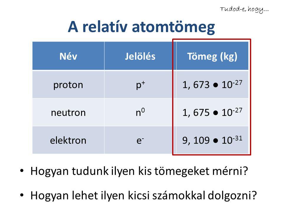A relatív atomtömeg Hogyan tudunk ilyen kis tömegeket mérni? Hogyan lehet ilyen kicsi számokkal dolgozni? NévJelölésTömeg (kg) protonp+p+ 1, 673 ● 10