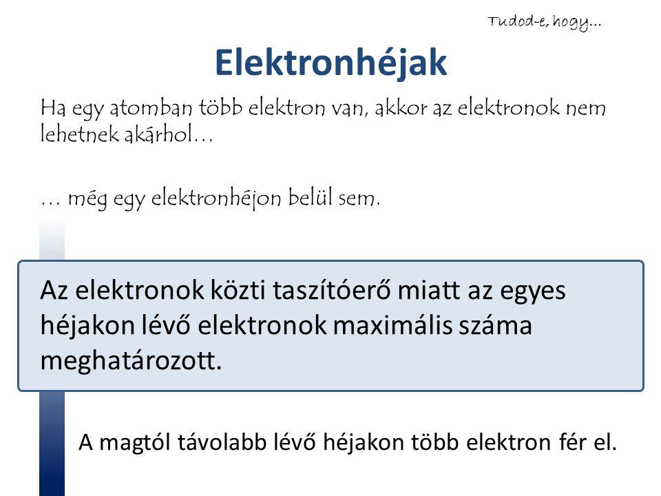 Elektronhéjak Ha egy atomban több elektron van, akkor az elektronok nem lehetnek akárhol… … még egy elektronhéjon belül sem. Az elektronok közti taszí