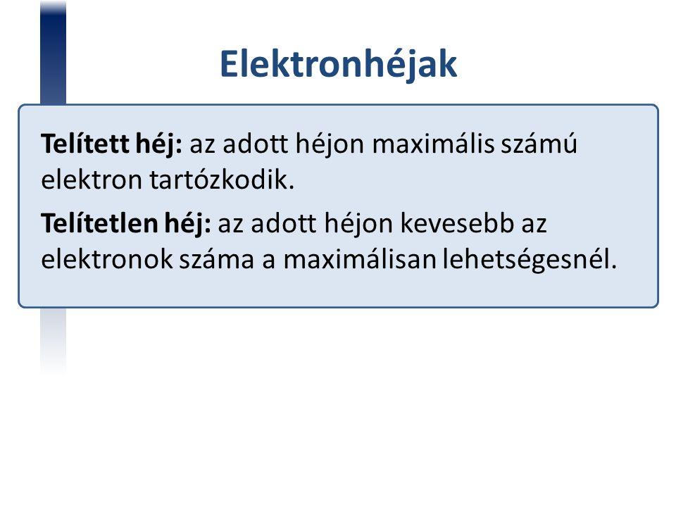 Elektronhéjak Telített héj: az adott héjon maximális számú elektron tartózkodik. Telítetlen héj: az adott héjon kevesebb az elektronok száma a maximál