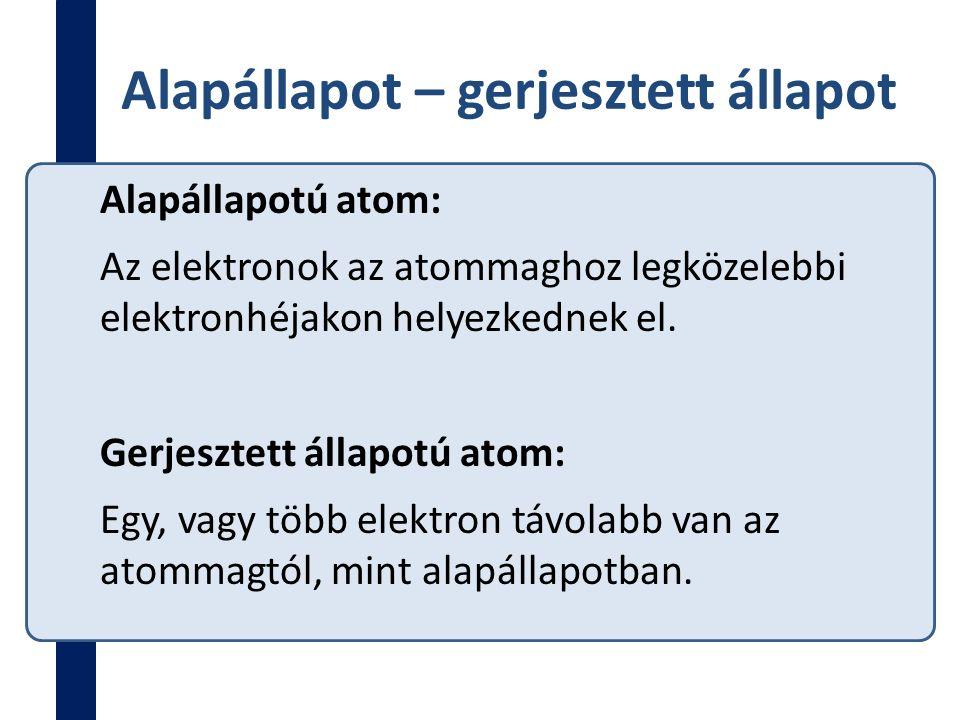 Alapállapot – gerjesztett állapot Alapállapotú atom: Az elektronok az atommaghoz legközelebbi elektronhéjakon helyezkednek el. Gerjesztett állapotú at
