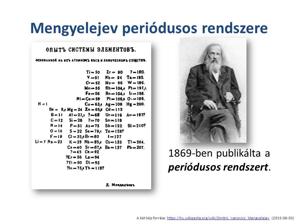 Mengyelejev periódusos rendszere 1869-ben publikálta a periódusos rendszert. A két kép forrása: https://hu.wikipedia.org/wiki/Dmitrij_Ivanovics_Mengye