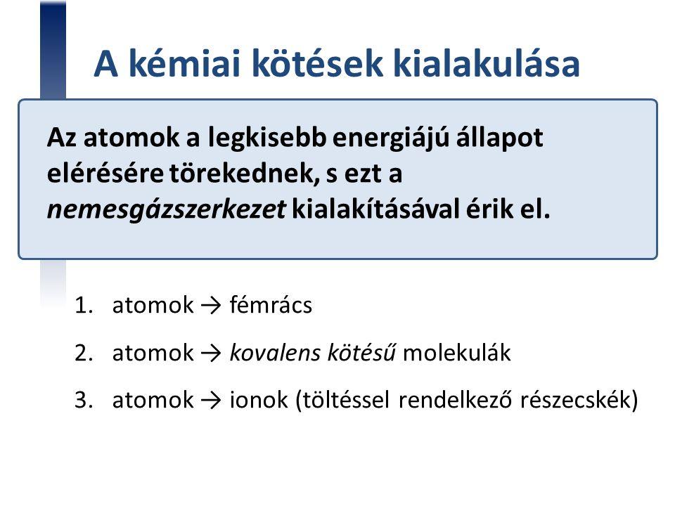 A kémiai kötések kialakulása Az atomok a legkisebb energiájú állapot elérésére törekednek, s ezt a nemesgázszerkezet kialakításával érik el. 1.atomok