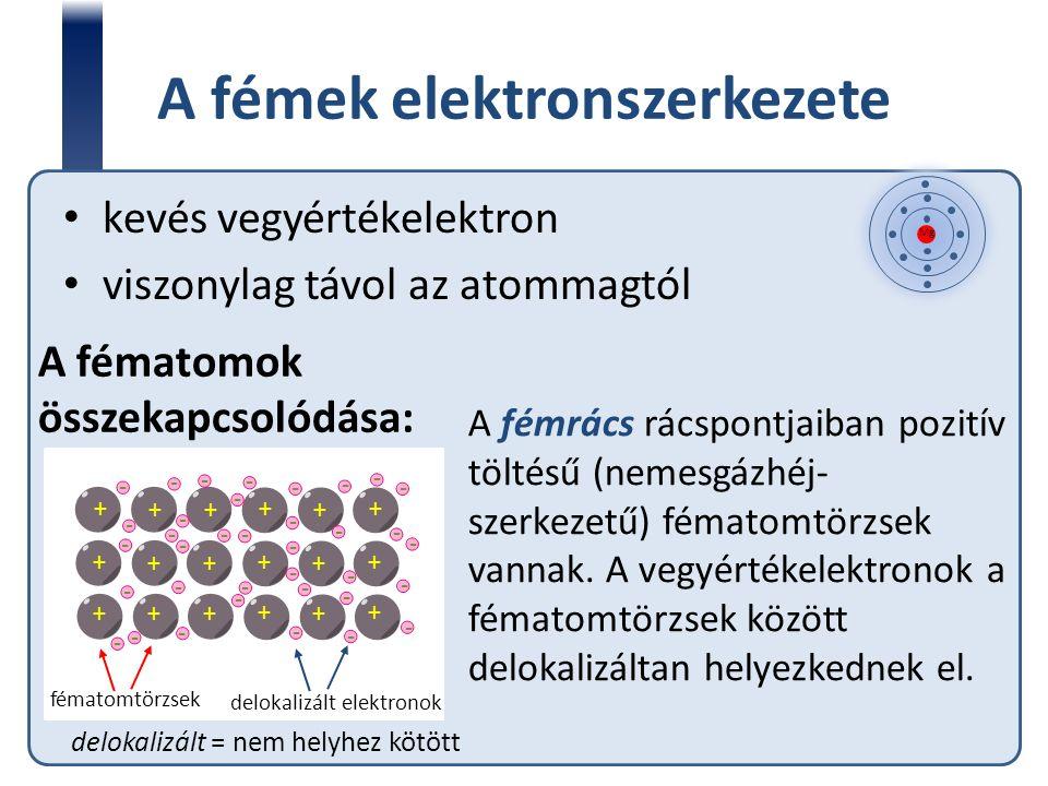 A fémek elektronszerkezete kevés vegyértékelektron viszonylag távol az atommagtól A fématomok összekapcsolódása: A fémrács rácspontjaiban pozitív tölt