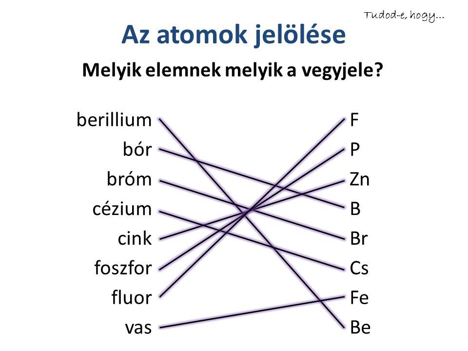 A periódusos rendszer forrása: https://commons.wikimedia.org/wiki/File%3APeriodic-table.jpg (2015-06-30)https://commons.wikimedia.org/wiki/File%3APeriodic-table.jpg By LeVanHan (Own work) [GFDL (http://www.gnu.org/copyleft/fdl.html) or CC BY-SA 3.0 (http://creativecommons.org/licenses/by-sa/3.0)], via Wikimedia Commons A periódusos rendszer