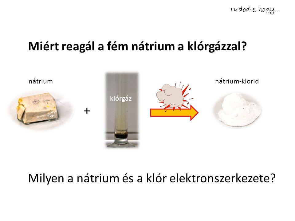 Miért reagál a fém nátrium a klórgázzal? Milyen a nátrium és a klór elektronszerkezete? + nátrium klórgáz nátrium-klorid Tudod-e, hogy…