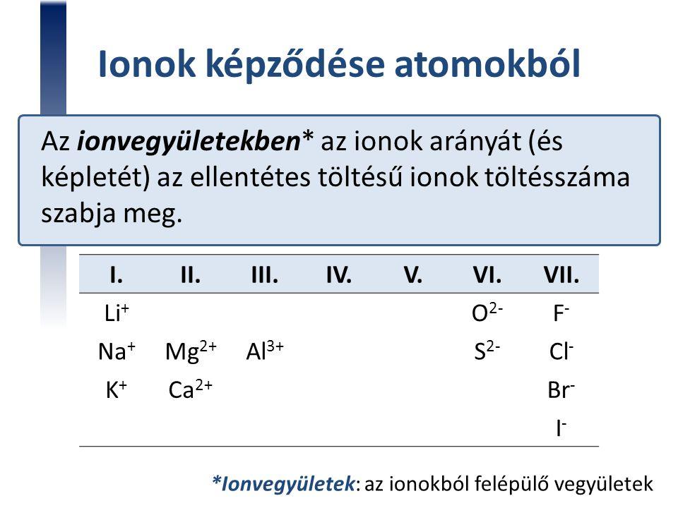 Ionok képződése atomokból Az ionvegyületekben* az ionok arányát (és képletét) az ellentétes töltésű ionok töltésszáma szabja meg. I.II.III.IV.V.VI.VII