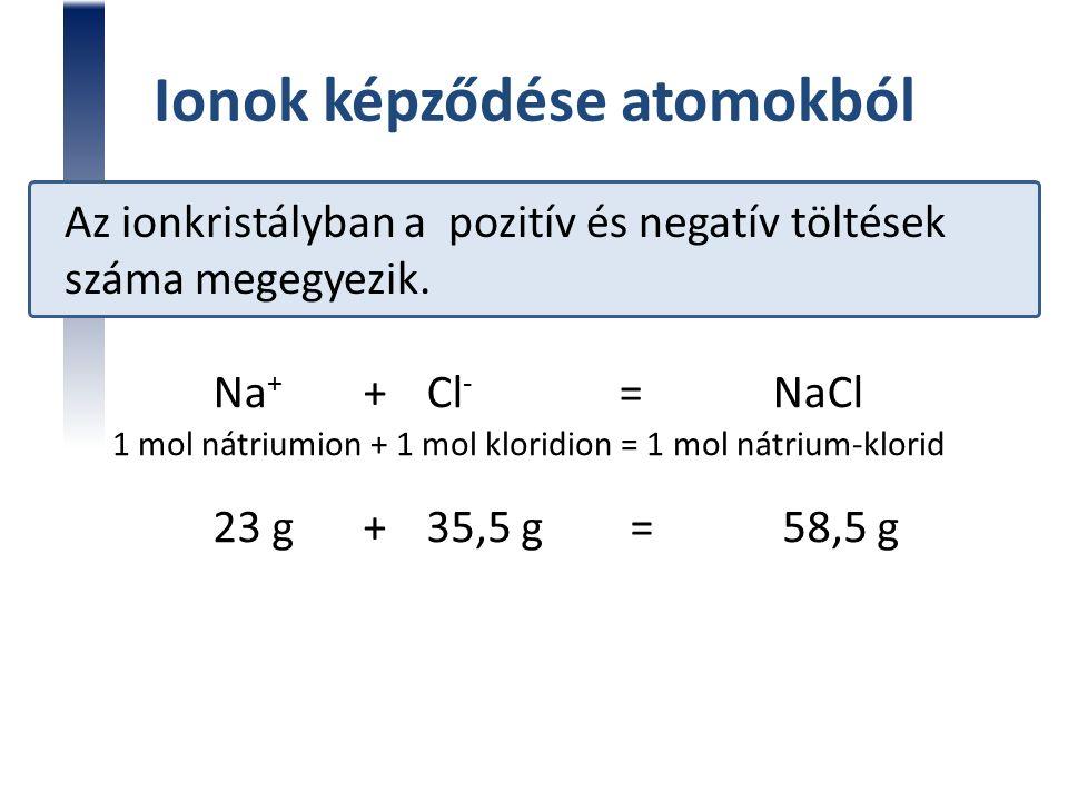 Ionok képződése atomokból Az ionkristályban a pozitív és negatív töltések száma megegyezik. Na + + Cl - = NaCl 1 mol nátriumion + 1 mol kloridion = 1