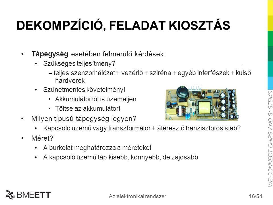 /54 Az elektronikai rendszer 16 DEKOMPZÍCIÓ, FELADAT KIOSZTÁS Tápegység esetében felmerülő kérdések: Szükséges teljesítmény.