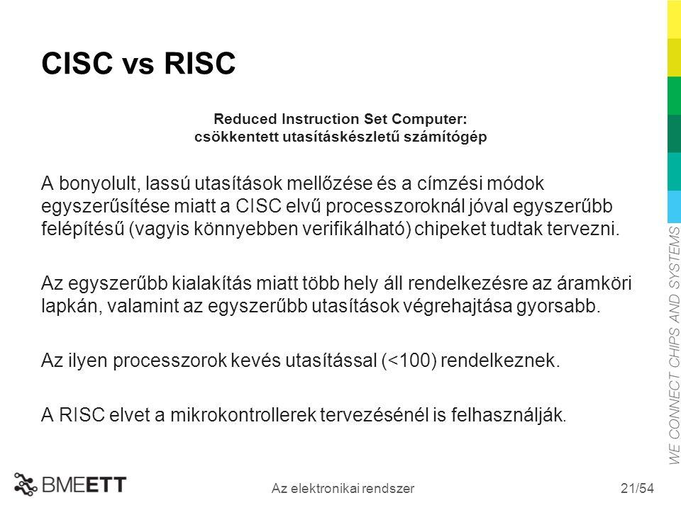 /54 Az elektronikai rendszer 21 CISC vs RISC Reduced Instruction Set Computer: csökkentett utasításkészletű számítógép A bonyolult, lassú utasítások mellőzése és a címzési módok egyszerűsítése miatt a CISC elvű processzoroknál jóval egyszerűbb felépítésű (vagyis könnyebben verifikálható) chipeket tudtak tervezni.