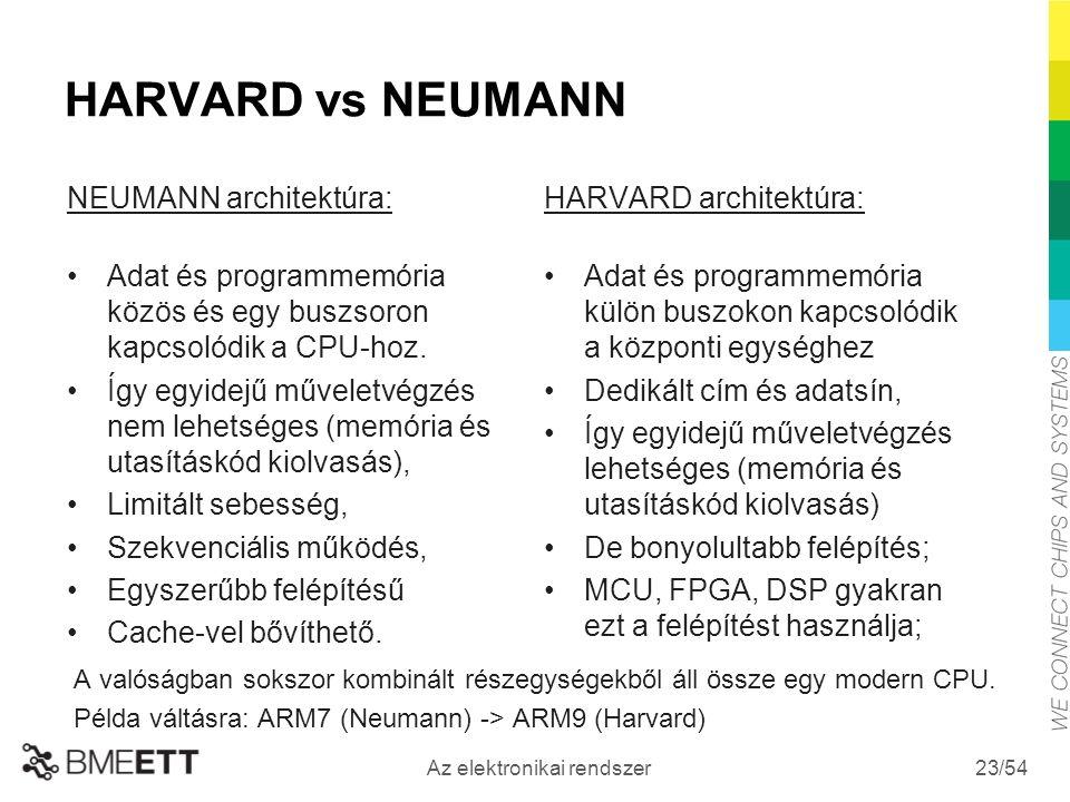 /54 Az elektronikai rendszer 23 HARVARD vs NEUMANN NEUMANN architektúra: Adat és programmemória közös és egy buszsoron kapcsolódik a CPU-hoz.