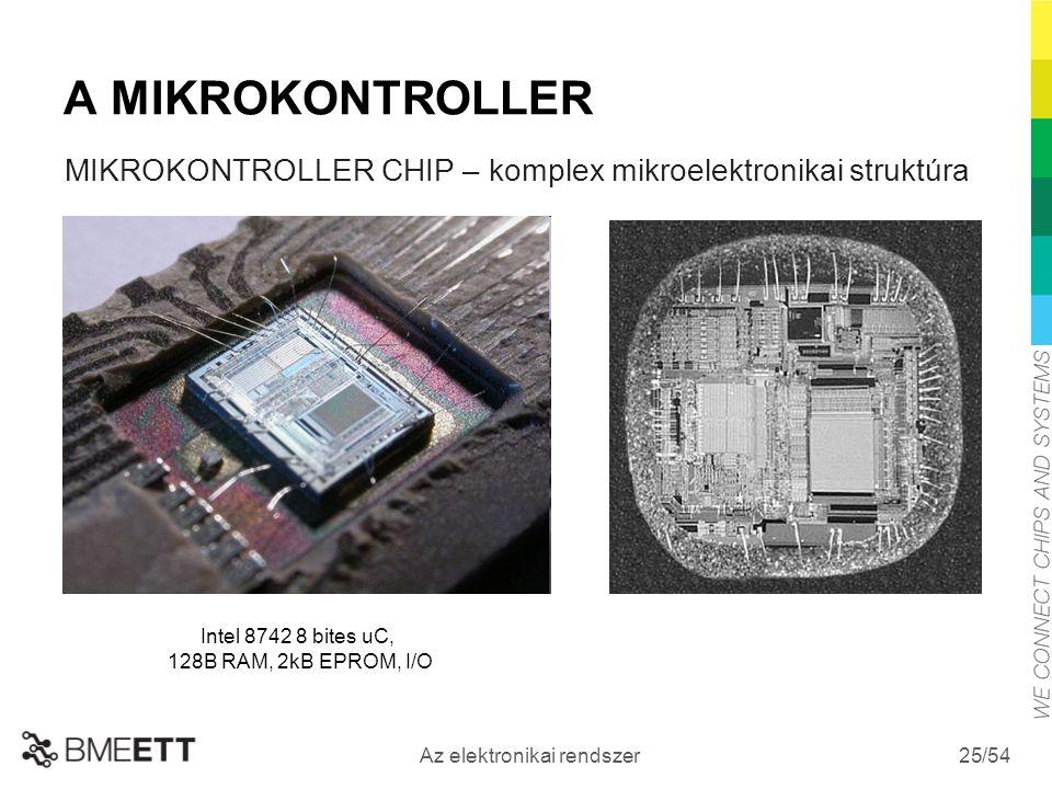 /54 Az elektronikai rendszer 25 A MIKROKONTROLLER MIKROKONTROLLER CHIP – komplex mikroelektronikai struktúra Intel 8742 8 bites uC, 128B RAM, 2kB EPROM, I/O