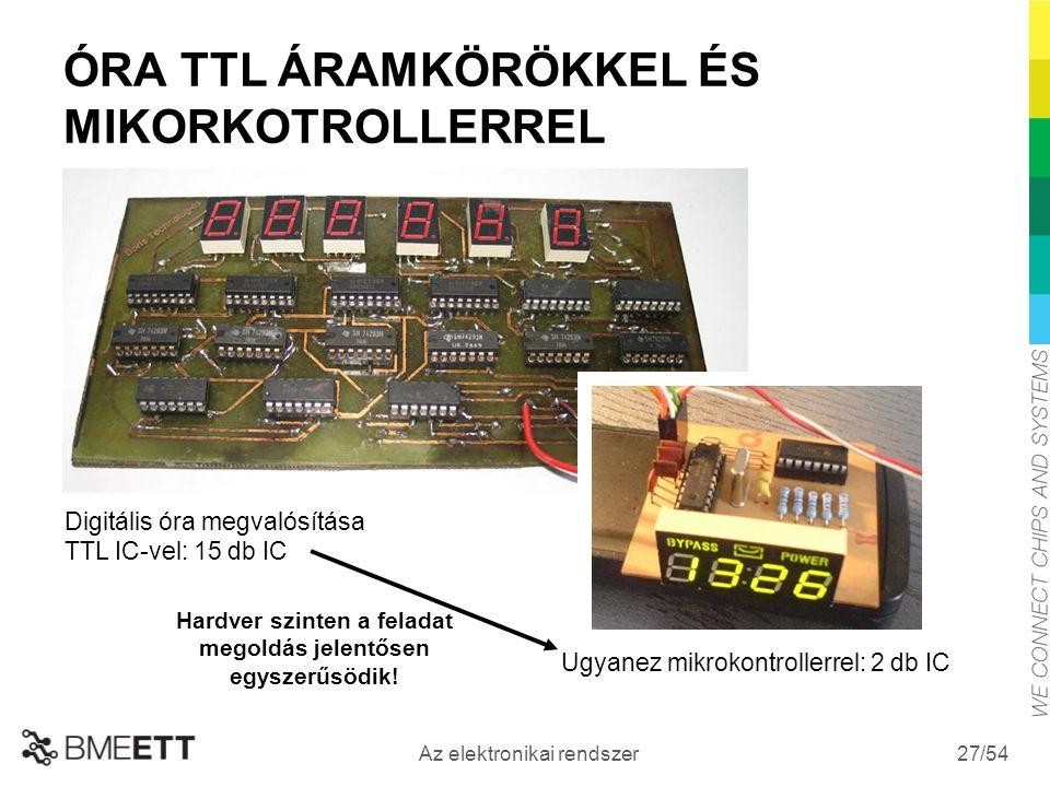 /54 Az elektronikai rendszer 27 ÓRA TTL ÁRAMKÖRÖKKEL ÉS MIKORKOTROLLERREL Ugyanez mikrokontrollerrel: 2 db IC Digitális óra megvalósítása TTL IC-vel: 15 db IC Hardver szinten a feladat megoldás jelentősen egyszerűsödik!
