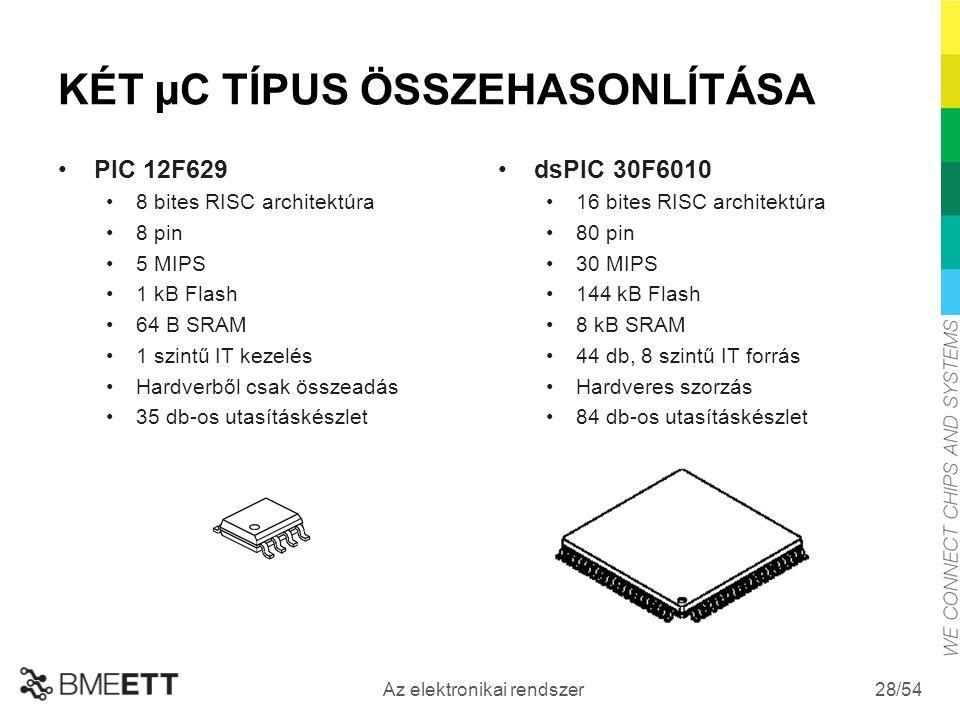 /54 Az elektronikai rendszer 28 KÉT µC TÍPUS ÖSSZEHASONLÍTÁSA PIC 12F629 8 bites RISC architektúra 8 pin 5 MIPS 1 kB Flash 64 B SRAM 1 szintű IT kezelés Hardverből csak összeadás 35 db-os utasításkészlet dsPIC 30F6010 16 bites RISC architektúra 80 pin 30 MIPS 144 kB Flash 8 kB SRAM 44 db, 8 szintű IT forrás Hardveres szorzás 84 db-os utasításkészlet